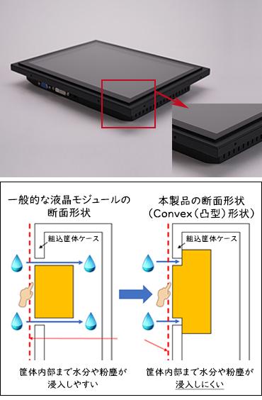 防水・防塵規格(IP65)に対応、外部からの水分や粉塵侵入を防ぐ凸型形状